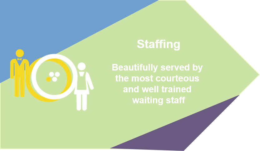 Staffing | Event Caterers in London | Mayfair Catering